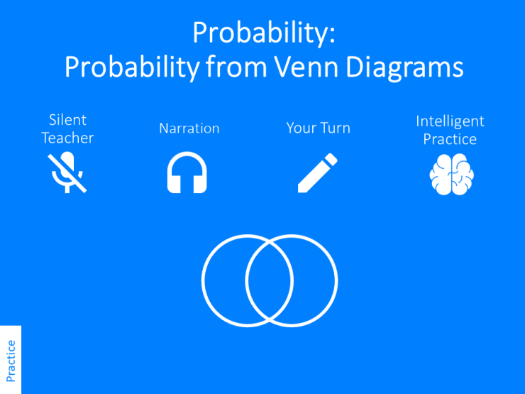 Probability From Venn Diagrams Variation Theory
