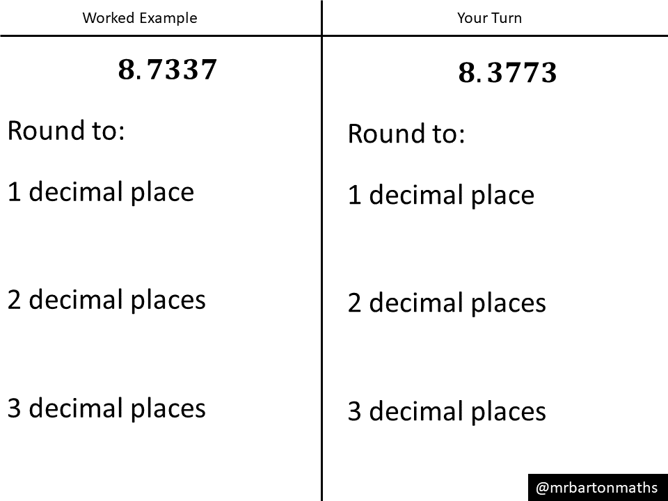 Rounding decimal places rounding numbers to 2dp.
