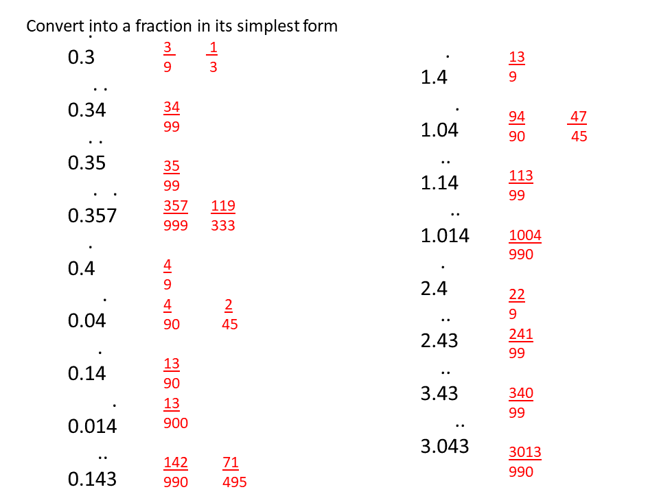Fractions and recurring decimals (2 exercises) – Variation Theory