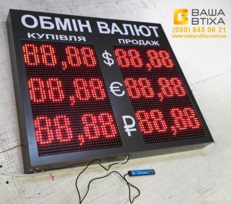Заказать LED табло для обменников, ломбардов, банков