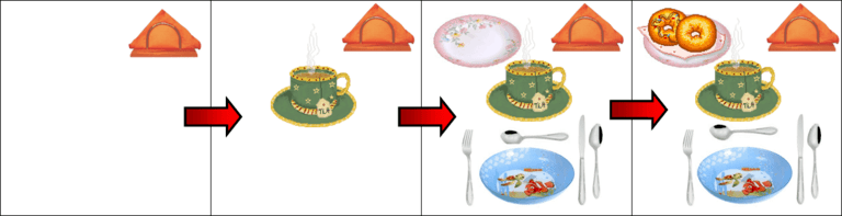 Правила сервировки стола в детском саду алгоритм в