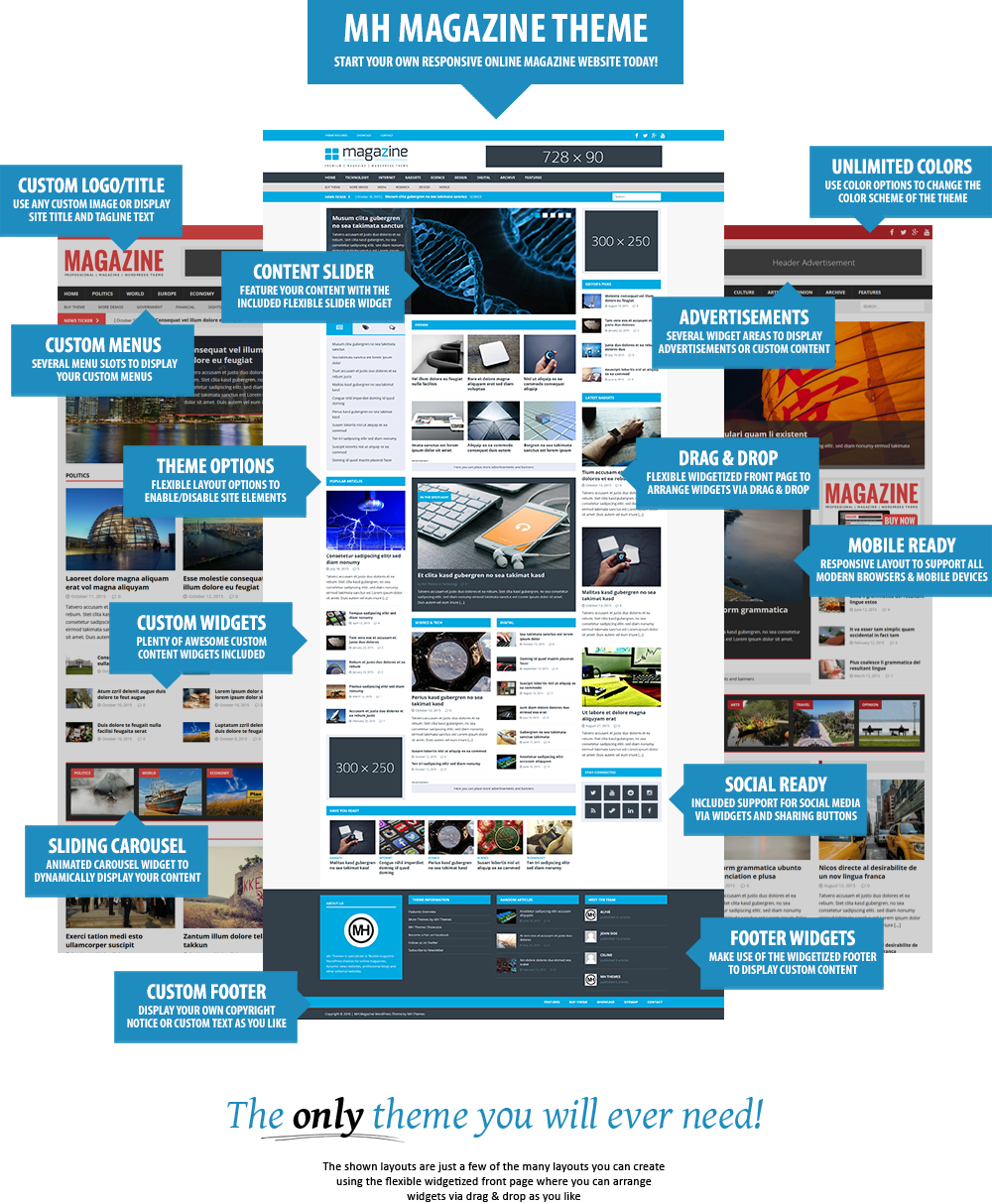 MH Magazine adsense optimized theme