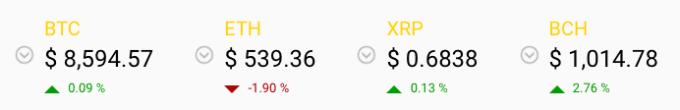header price index