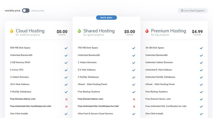 woomhost-free-hosting-ever