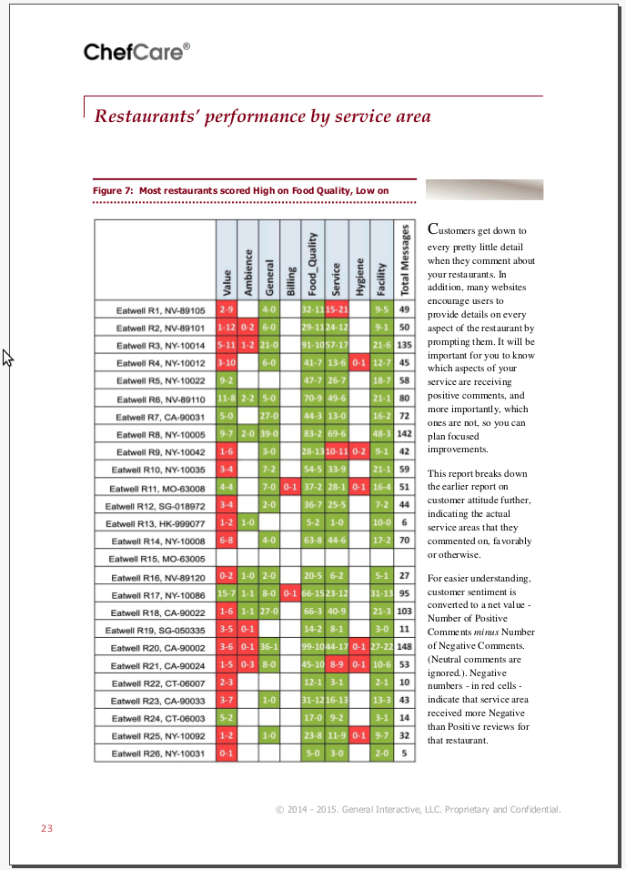 ChefCare Sample Report page 5