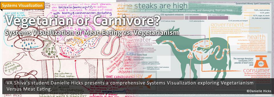 Vegetarian Or Carnivore?