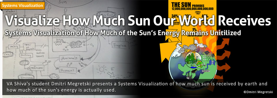 Visualize How Much Sun Our World Receives