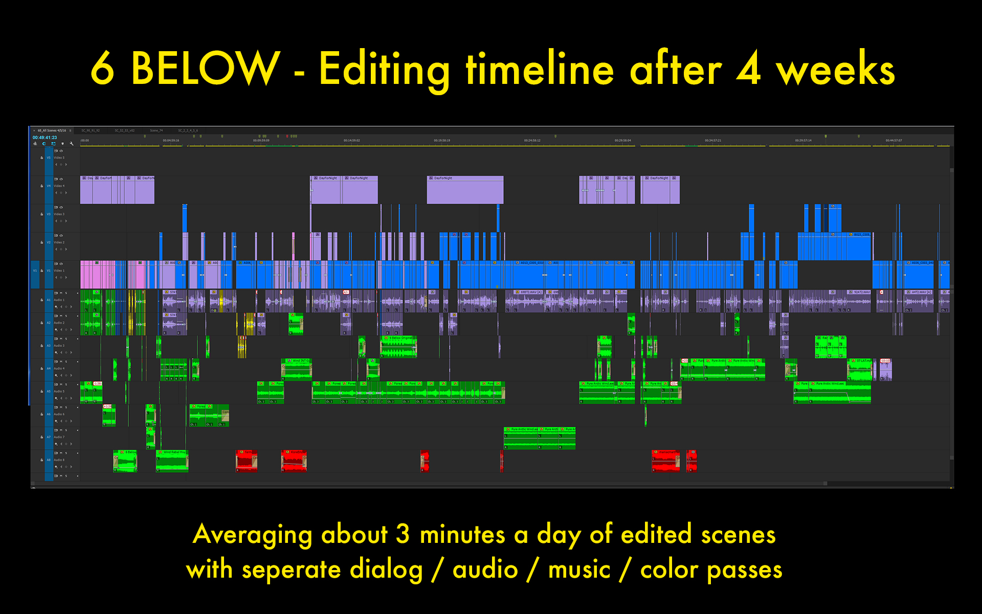 The First 6K Native Workflow in Premiere Pro