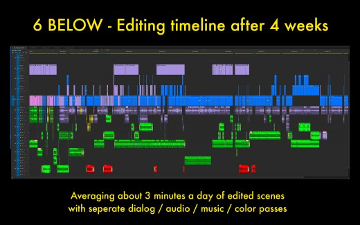 6 Below used Pancake Timeline technique