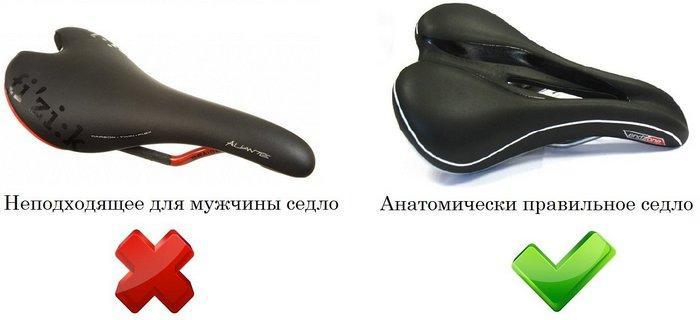 segíti a kerékpárt a prosztatitisben)