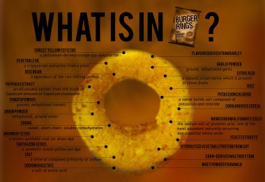 burger-rings-breakdown