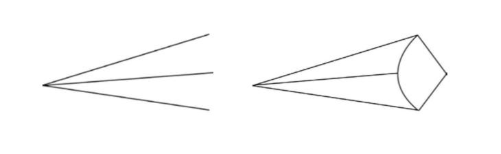 Holderlin Aorgic-Organic Union/Dispersion Diagram