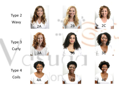 Best Salon In Seattle For Curly Ethnic And All Hair Types