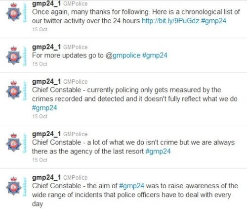 GMP Twitter