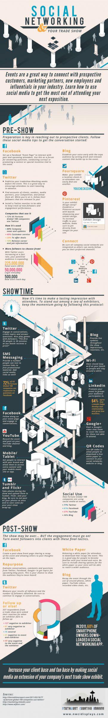 social-media-trade-show