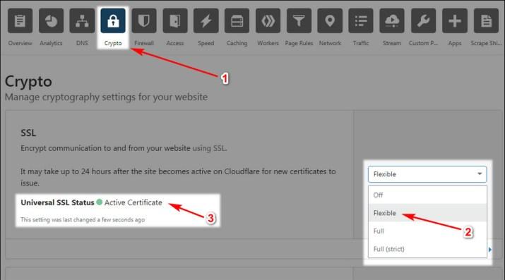 cara-mengaktifkan-atribut-SSL-1