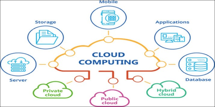 1_apa_itu_cloud_computing