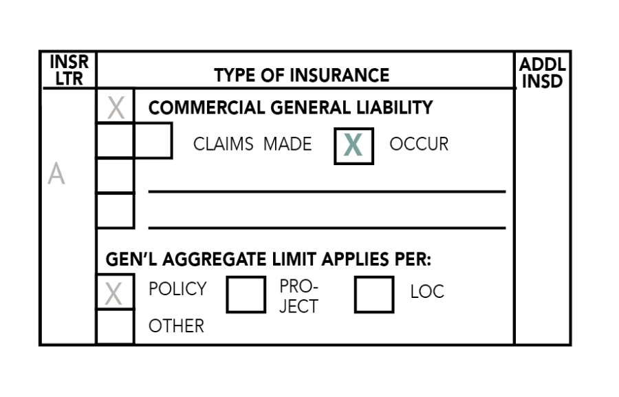 Claims made and occurrence general liability policies, certificate of insurance.