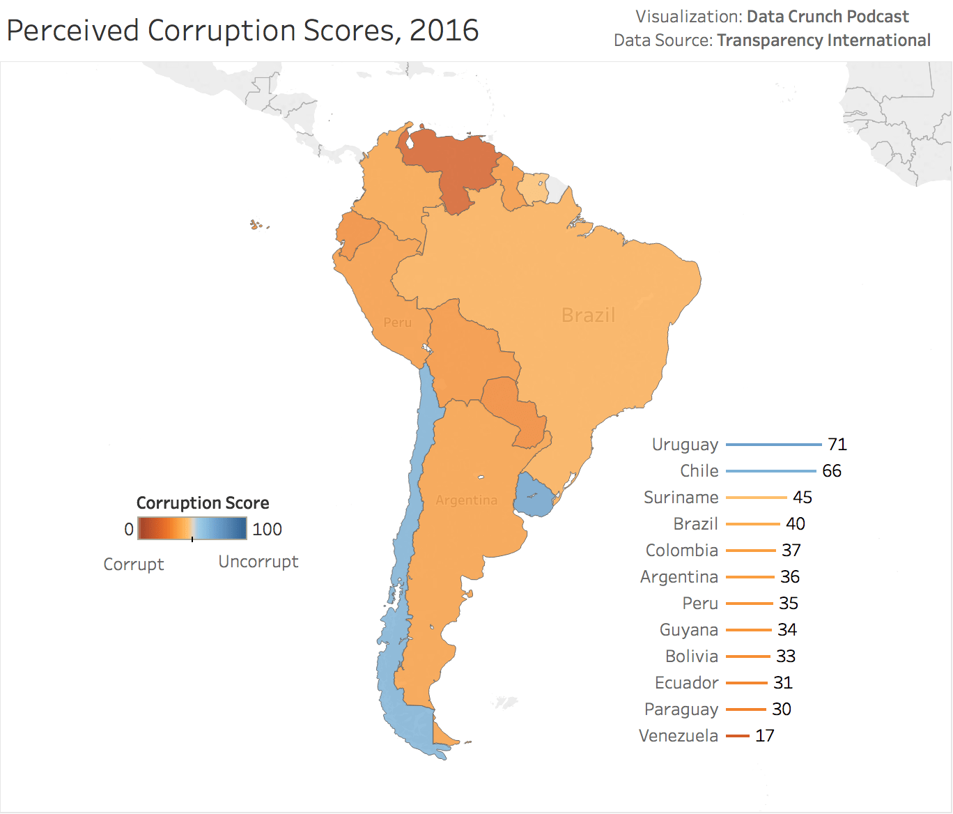 Country Corruption Scores of South America