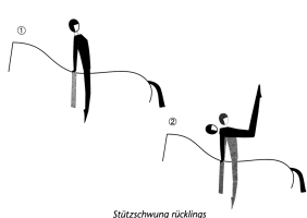Swings Backwards