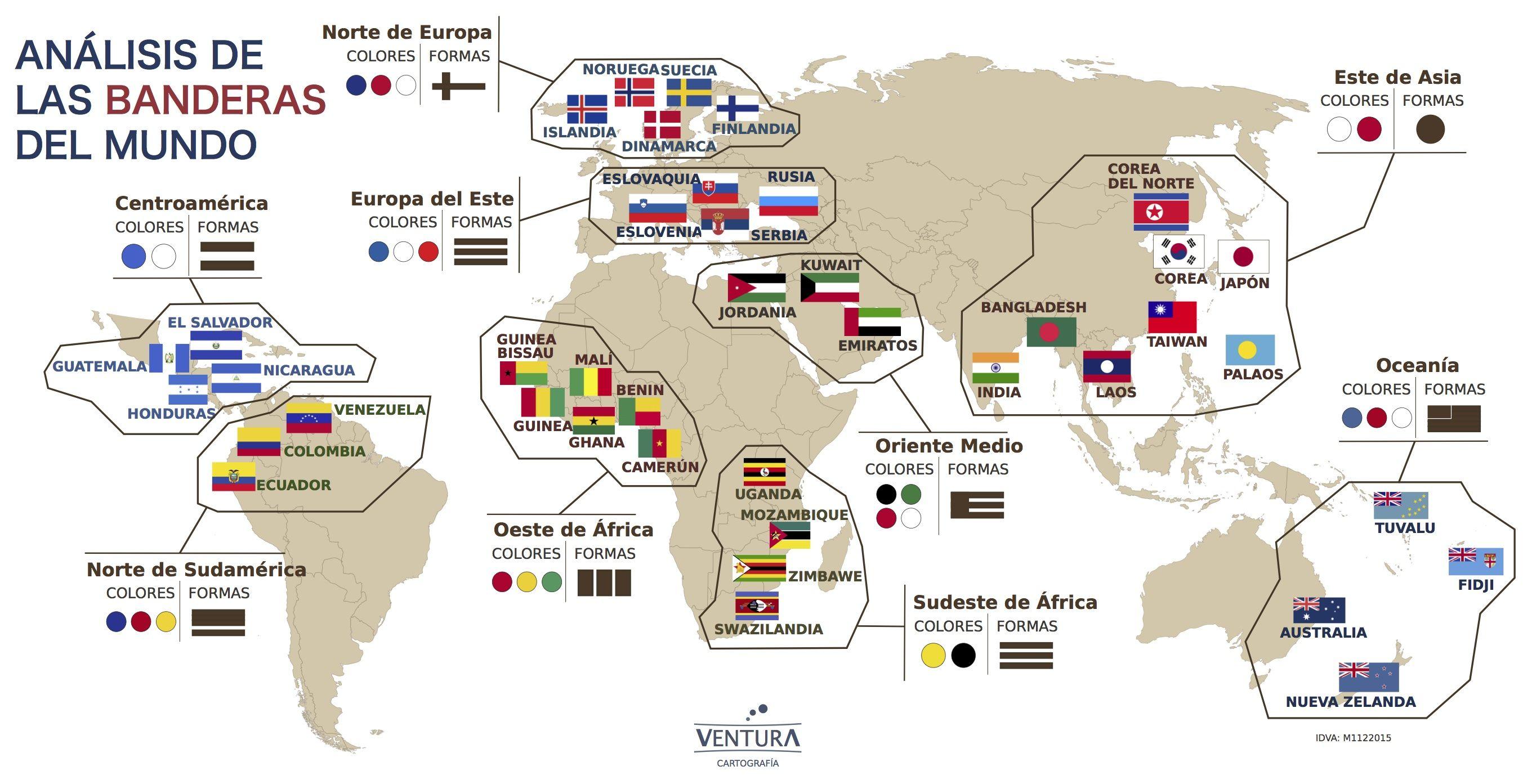 Historia De Las Banderas Del Mundo
