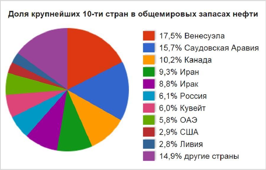 бюро кредитных историй красноярск адрес