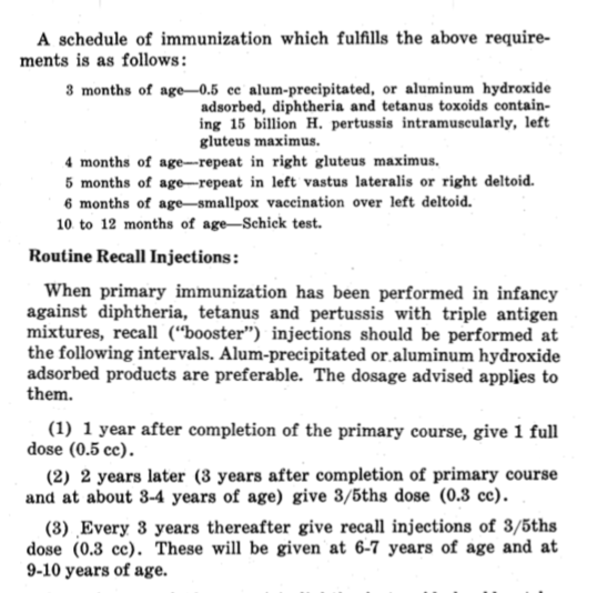 How many vaccine doses do you count in this immunization schedule from the 1950s?