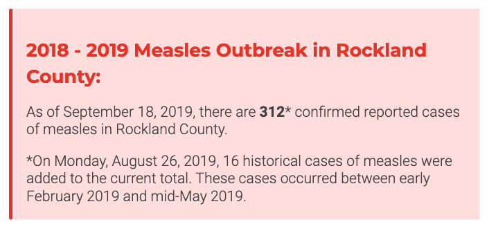 The last new measles case in Rockland County was on August 15.