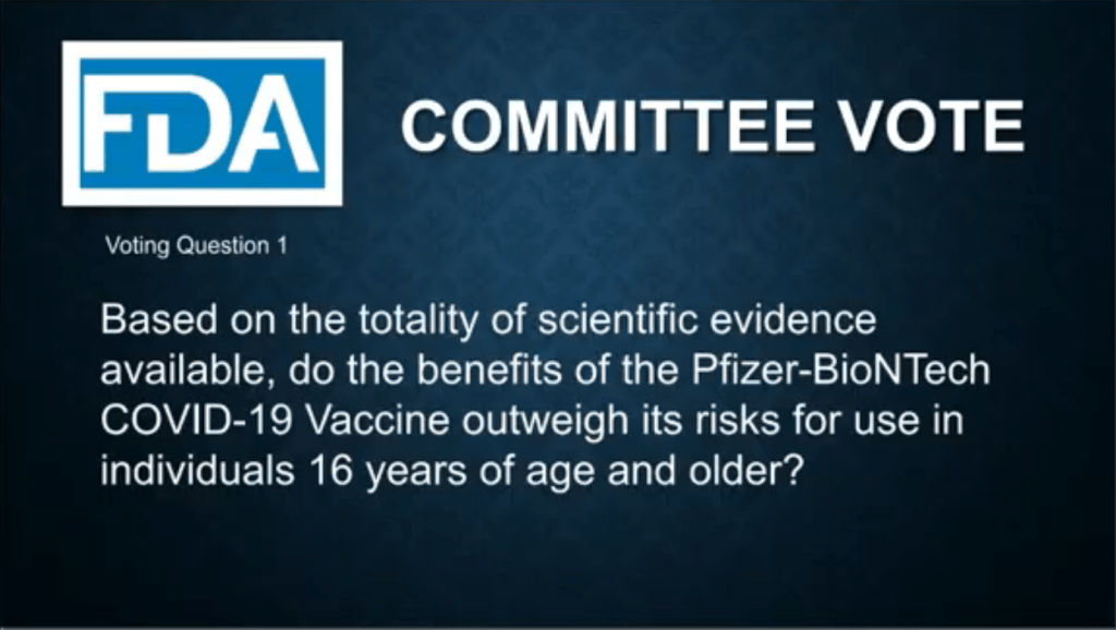 An advisory committee to the FDA has voted to recommend that the FDA grant Pfizer's COVID-19 vaccine EUA.