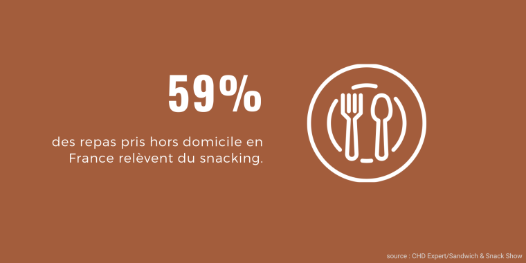 repas_France_Snacking