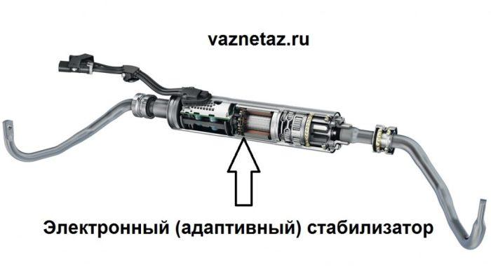 электронный стабилизатор поперечной устойчивости фото