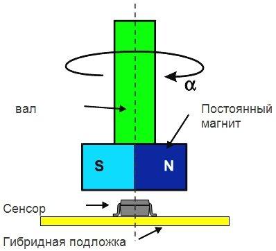 Схема магниторезистивного датчика угловых перемещений на дроссельной заслонки