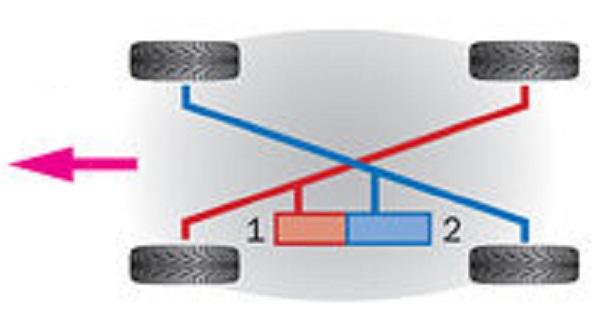 Контуры диагональные, схема 2+2
