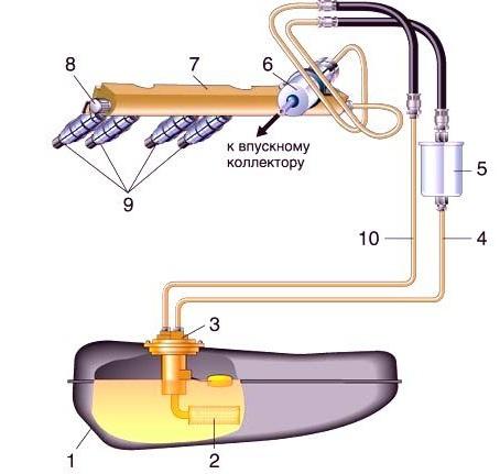 схема системы питания с погружным фильтром и выносным