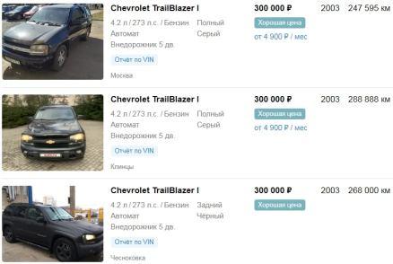 Цены на Chevrolet Trail Blazer