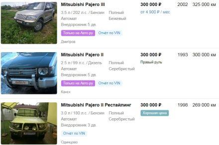 Цены на Mitsubishi Pajero