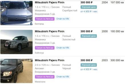 Цены на Mitsubishi Pajero Pinin