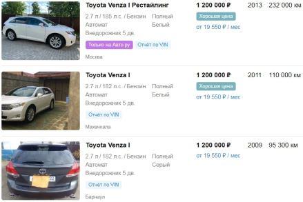 Цены на Toyota Venza