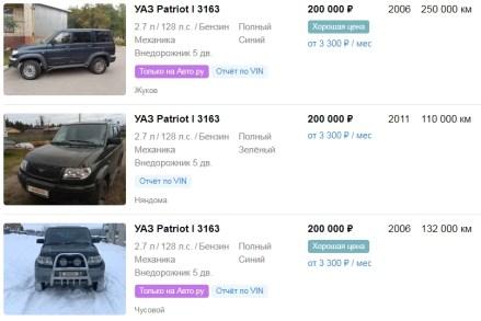 Цены на УАЗ Патриот