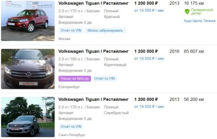 Цены на Volkswagen Tiguan