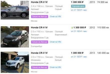 Цены на HONDA CR-V
