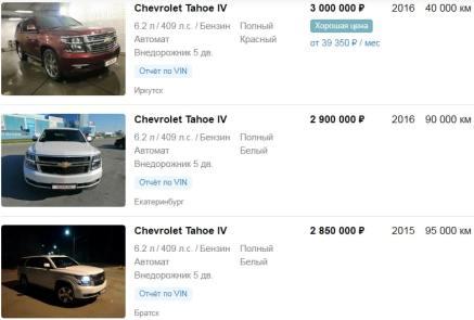 Цены на CHEVROLET TAHOE