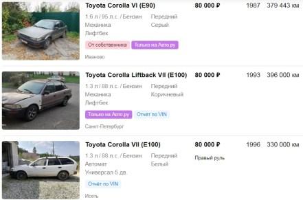 Цены на Toyota Corolla