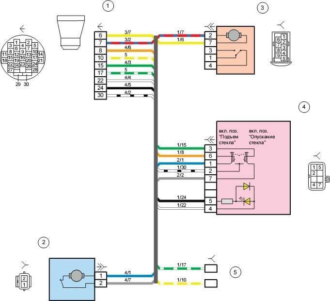 Схемы проводки на Ладу Гранта. Распиновки