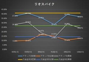 %e5%9b%b32-3_%e3%83%aa%e3%82%aa%e5%a4%a7%e4%bc%9a%e3%82%b9%e3%83%91%e3%82%a4%e3%82%af