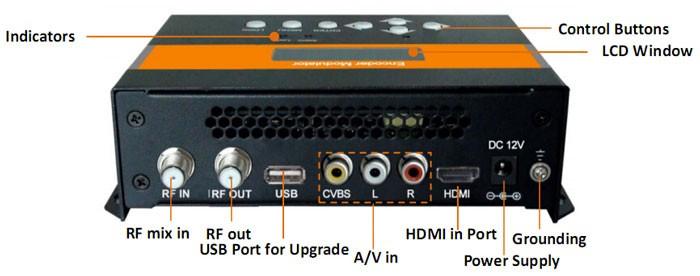 ISDBT DVBT encoder modulator