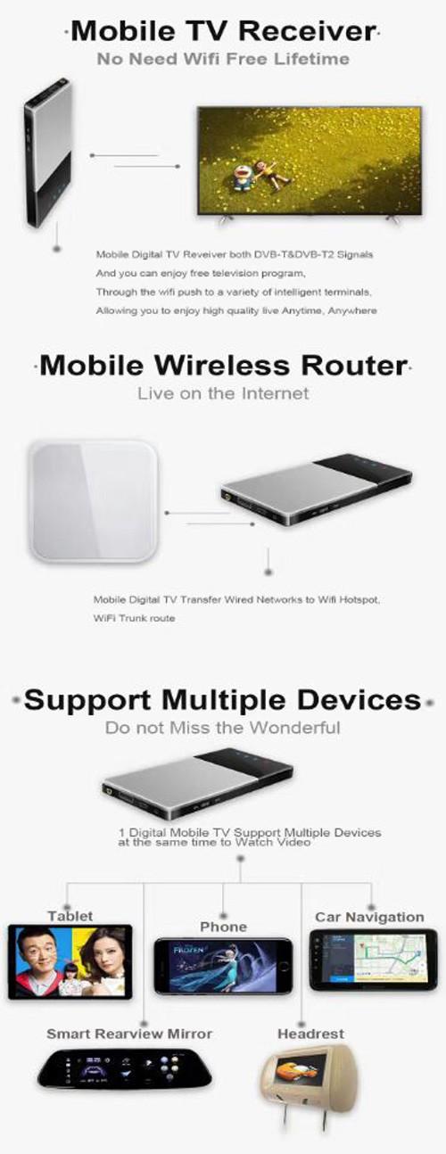 Vcan1654 wifi dvb t2 4