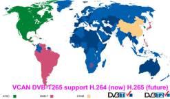 Germany DVB-T2 H.265 HEVC Codec New Model DVB-T265 auto mobile digital car dvb-t2 tv receiver 8