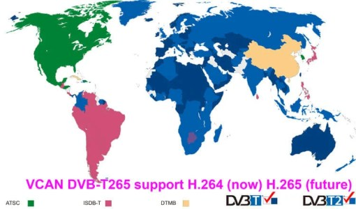 Germany DVB-T2 H.265 HEVC Codec New Model DVB-T265 auto mobile digital car dvb-t2 tv receiver 1
