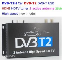 DVB-T2H Car DVB-T2 DVB-T USB HDMI HDTV tuner 2 active antenna high speed 6